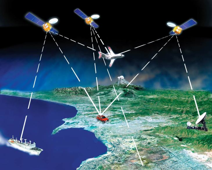 conceptual overview of how GPS satellites locate planes, ships, and cars